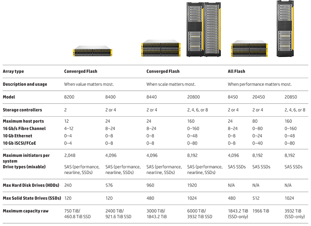 System-models-and-specs.png